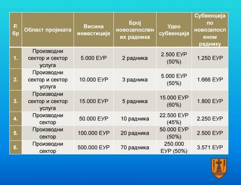 Konkurs.pdf_page_6